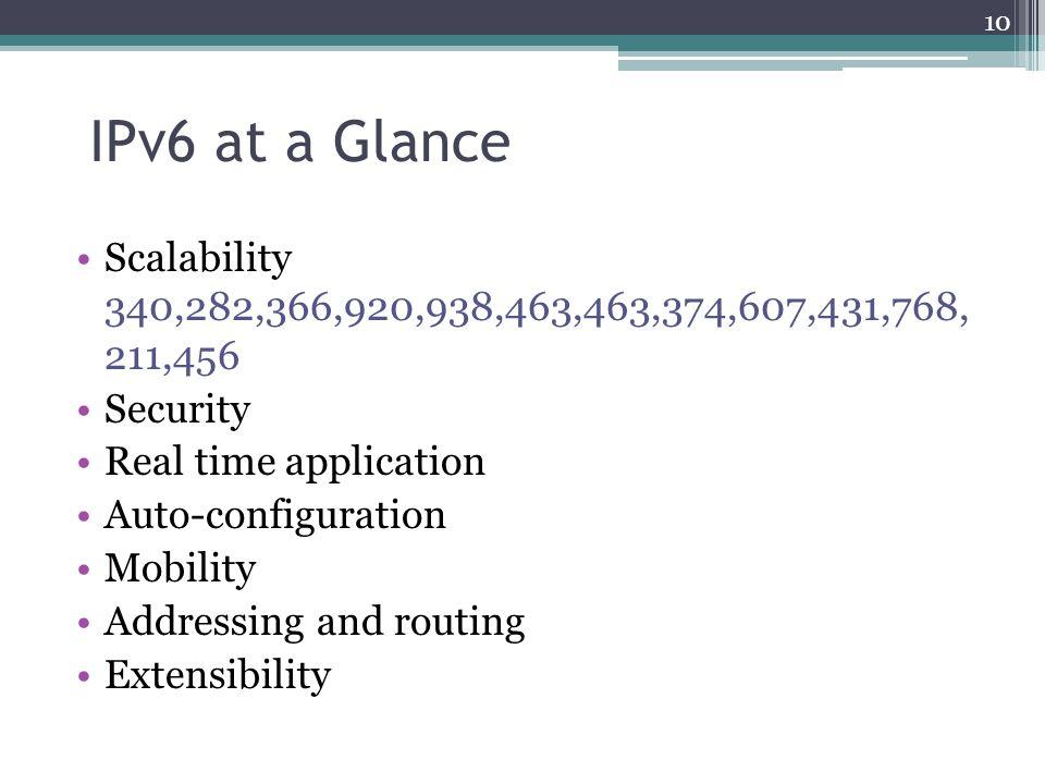 Global ipv6 allocations 11 US 1813 DE 460 RU 263 AU 369 GB 366 NG 14
