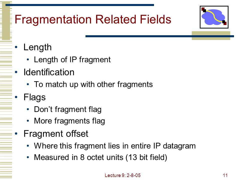 Lecture 9: 2-8-0512 IP Fragmentation Example #1 host router MTU = 4000 IP Header IP Data Length = 3820, M=0