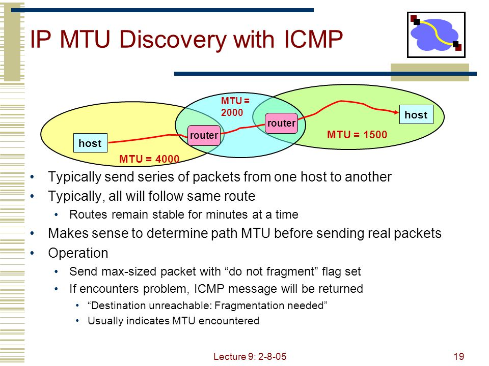 Lecture 9: 2-8-0520 MTU = 4000 IP MTU Discovery with ICMP host router MTU = 1500 MTU = 2000 IP Packet Length = 4000, Don't Fragment router ICMP Frag.
