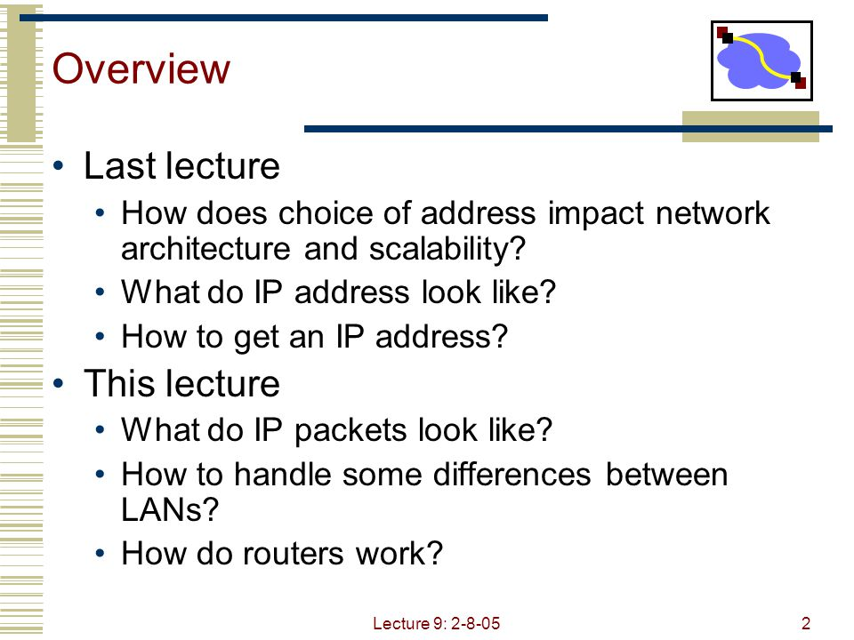 Lecture 9: 2-8-053 Outline IP Packet Format Router Internals Route Lookup