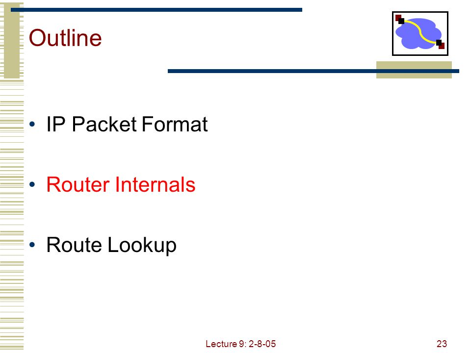 Lecture 9: 2-8-0524 L L Router Architecture Overview Two key router functions: Run routing algorithms/protocol (RIP, OSPF, BGP) Switching datagrams from incoming to outgoing link input port output port Line Card