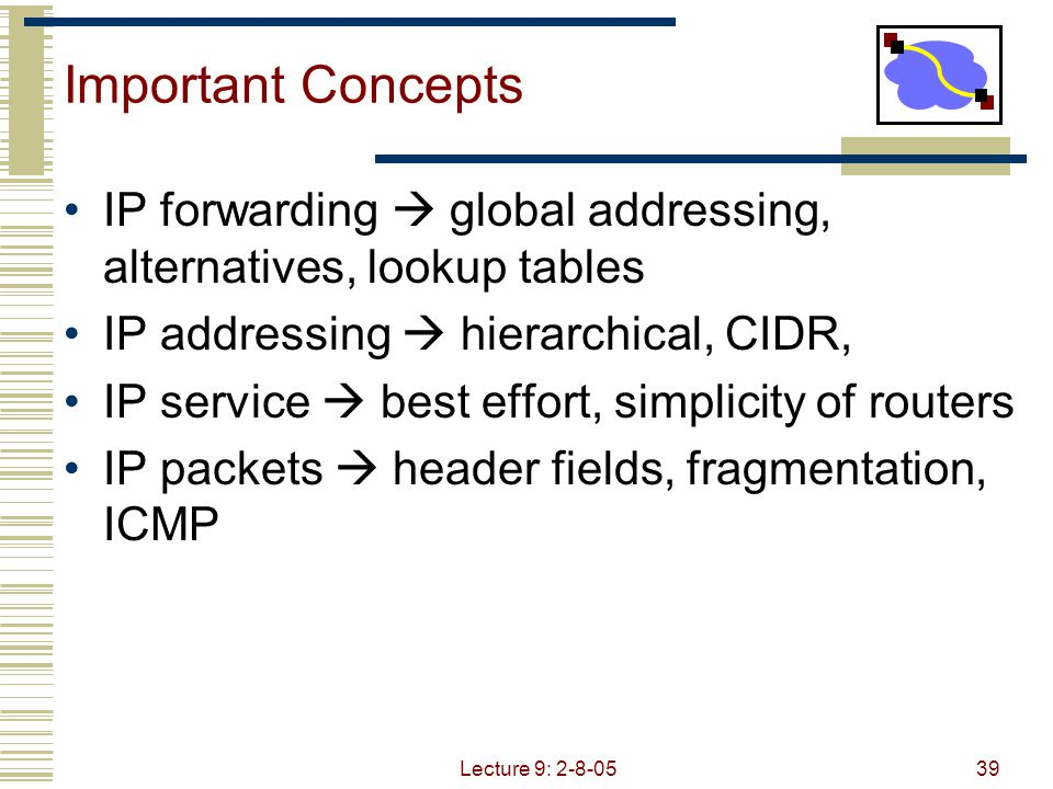 Lecture 9: 2-8-0540 Next Lecture How do forwarding tables get built.