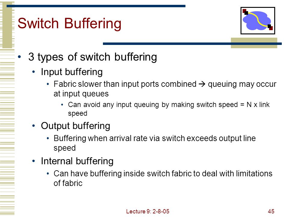 Lecture 9: 2-8-0546 Input Port Queuing Which inputs are processed each slot – schedule.
