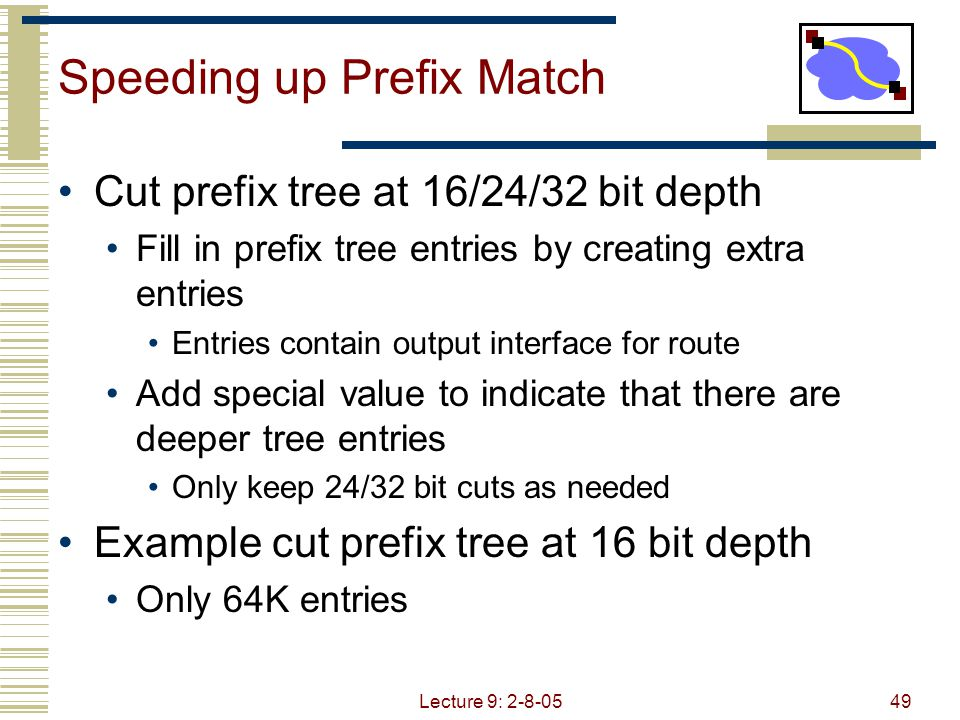 Lecture 9: 2-8-0550 Prefix Tree 1 0 11155X73333XX95 123456789101112131415 Port 1Port 5Port 7 Port 3 Port 9 Port 5