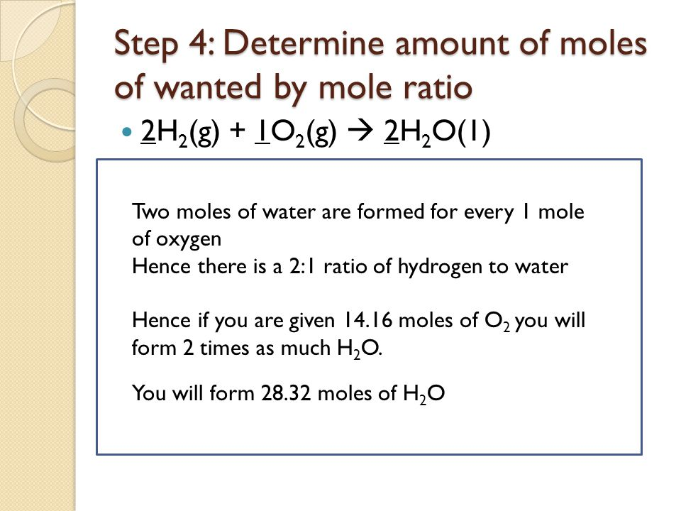 Step 5: Determine amount of grams are made from the molar mass and desired moles Molar mass of H 2 O(l).