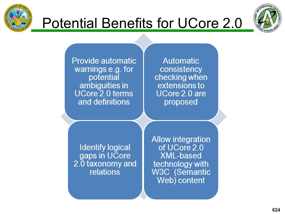 Provide flexible refactoring of UCore 2.0 for different (DoD, IC, DoJ, …) purposes, while preserving interoperability Allow development of standards-based tools to support and enhance verification of UCore messages for correctness Application of more powerful logic-based tools e.g.