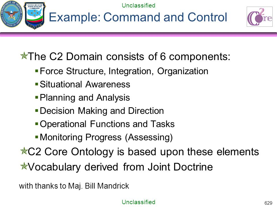 Unclassified JP 5-0 Joint Operation Planning JP 1-02 DoD Dictionary of Military and Related Terms JP 3-13.1 Joint Doctrine for Command and Control JP 3-0 Joint Operations FM 3-0 Operations MCDP Command and Control C2 Core Ontology Doctrinal Sources… 630