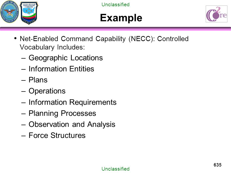 Unclassified Extending UCore 2.0 C2 Core Taxonomy is… –A powerful tool for organizing controlled vocabularies –With categories that extend from UCore 2.0 –And acts as a middle (semantic) layer –Which connects UCore 2.0 with COI controlled vocabularies –Establishes a systematic way of organizing the terms, entities, and events –For any COI (controlled vocabulary) across the DoD enterprise –Using doctrinally sound terminology Some examples from NECC follow… 636