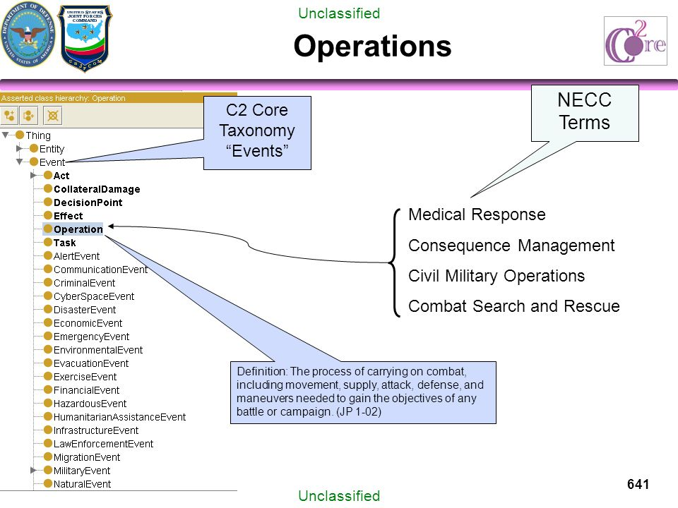Unclassified Planning Processes Computer Network Attack Planning Computer Network Defense Planning NECC Terms C2 Core Taxonomy Military Event Definition: The means by which the commander envisions a desired outcome, lays out effective ways of achieving it, and communicates to his subordinates his vision, intent, and decisions, focusing on the results he expects to achieve (FM 3-0).