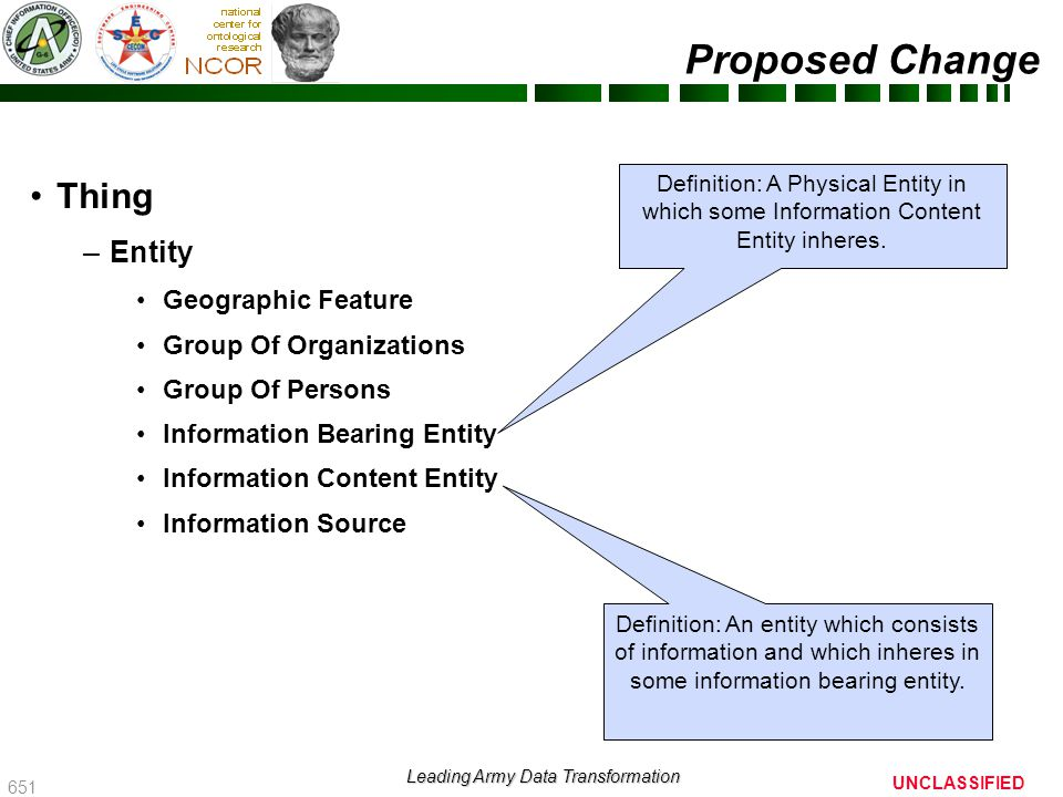 652 UNCLASSIFIED Leading Army Data Transformation UCore 2.0 Proposed Change # 3 Title: Sub-Categories –1.