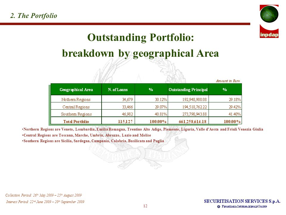 13 Collection Period: 26 th May 2009 – 25 th August 2009 Interest Period: 22 nd June 2009 – 20 th September 2009 Breakdown of the Outstanding Portfolio by remaining number of monthly instalments 2.