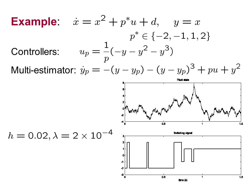 Conclusion ISS type properties of switched system under average dwell-time switching Application to supervisory control of nonlinear uncertain systems in the presence of disturbances Future work: –Relax the requirement of the existence of a constant for nonlinear systems –Include unmodeled dynamics (non-exact matching) –Use other slow switching mechanisms