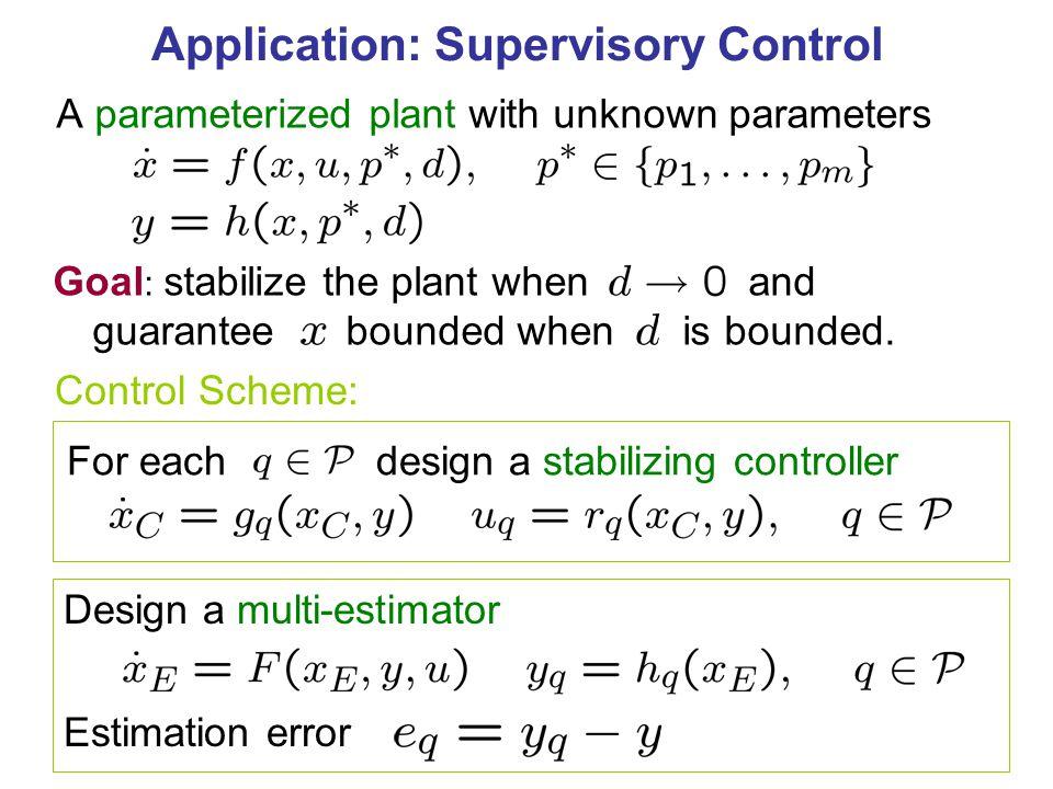 Controller Plant Multi- estimator fixed P C E Controllers + Multi-estimator = Injected systems since