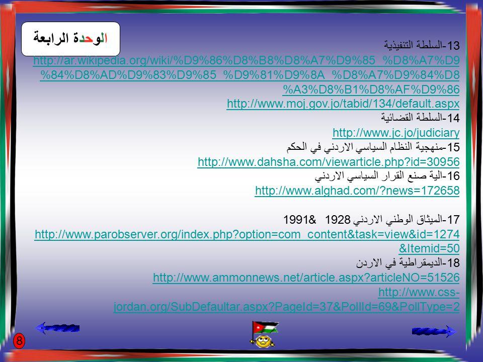 الوحدة الرابعة 19-الأداء السياسي للأحزاب السياسية في الأردن http://www.airssforum.com/f128/t58367.html 20-نقابات في الاردن http://www.jordanwatch.net/arabic/archive/2007/2/164212.htm 21-الجمعيات والهيئات الاجتماعية http://www.culture.gov.jo/index.php?option=com_content&view=article&id=146 &Itemid=141&lang=ar 22-الاردن والقضية الفلسطينية http://www.petra.gov.jo/Artical.aspx?Lng=2&Section=3&Artical=161788 23-الرعاية الهاشمية للقدس http://www.yu.edu.jo/index.php?option=com_content&view=article&id=1458:20 10-01-27-09-43-25&catid=1:latest-news&Itemid=262 9
