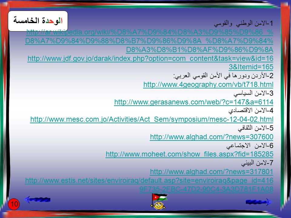 الوحدة السادسة 1-المجتمع الاردني –خصائصه,قيمه,عاداته,التغير الاجتماعي http://www.thoriacenter.org/cms/webimages/524731.doc 2-المشكلات الاجتماعية http://www.mosd.gov.jo/index.php?Itemid=35&id=230&option=com_cont ent&task=view http://gerasanews.com/web/print.php?a=22383 3-السكان والتنمية http://www.amanjordan.org/arabic_news/wmview.php?ArtID=17181 4-الاستراتيجية الوطنية للسكان http://www.hpc.org.jo/Default.aspx?tabid=121 http://www.amanjordan.org/a-news/wmview.php?ArtID=22966 5-النمو والتزايد السكاني http://www.sehetna.com/pages.php?PageID=197 11