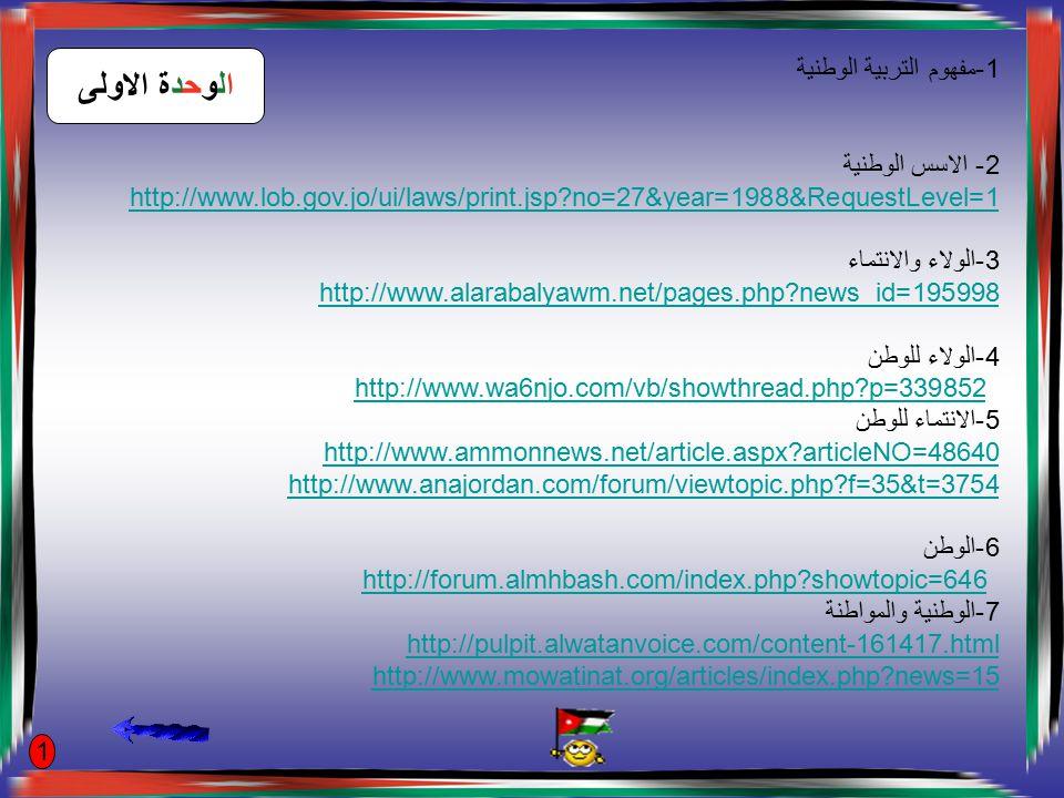8-الهوية الوطنية http://www.ammonnews.net/article.aspx?articleNO=30922 http://www.ammonnews.net/article.aspx?articleNO=43983 http://www.thoriacenter.org/cms/webimages/684765.doc 9-المصلحة الوطنية http://www.ahewar.org/debat/show.art.asp?aid=110426 http://www.jordanzad.com/jor/index.php?option=com_content&task=view&id=230 4&Itemid=29 10-دور التنشئة الاجتماعية والإعلام والمجتمع المدني http://www.imamu.edu.sa/naief_chair/experts/Documents/%D8%AA%D8%AD%D 9%82%D9%8A%D9%82%20%D8%A7%D9%84%D9%88%D8%AD%D8%AF%D 8%A9%20%D8%A7%D9%84%D9%88%D8%B7%D9%86%D9%8A%D8%A9.doc 11-دور الاسرة في التنشئة الوطنية http://www.assawsana.com/home.asp?mode=more&NewsID=12412&catID=8&wrI D=117 12--دور الجامعات في التنشئة الوطنية 13--مؤسسات المجتمع المدني http://www.assawsana.com/home.asp?mode=more&NewsID=19347&catID=8&wrI D=172 اضغط هنا الوحدة الاولى 2