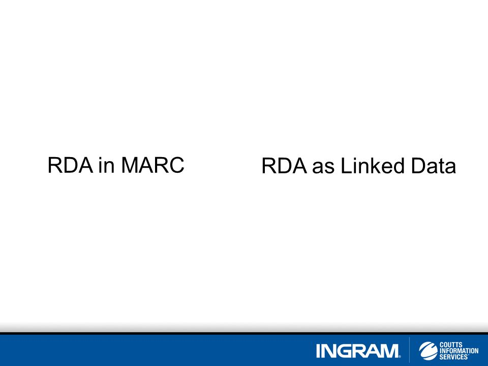 RDA in MARC RDA as Linked Data Where we areWhere we re going? How?