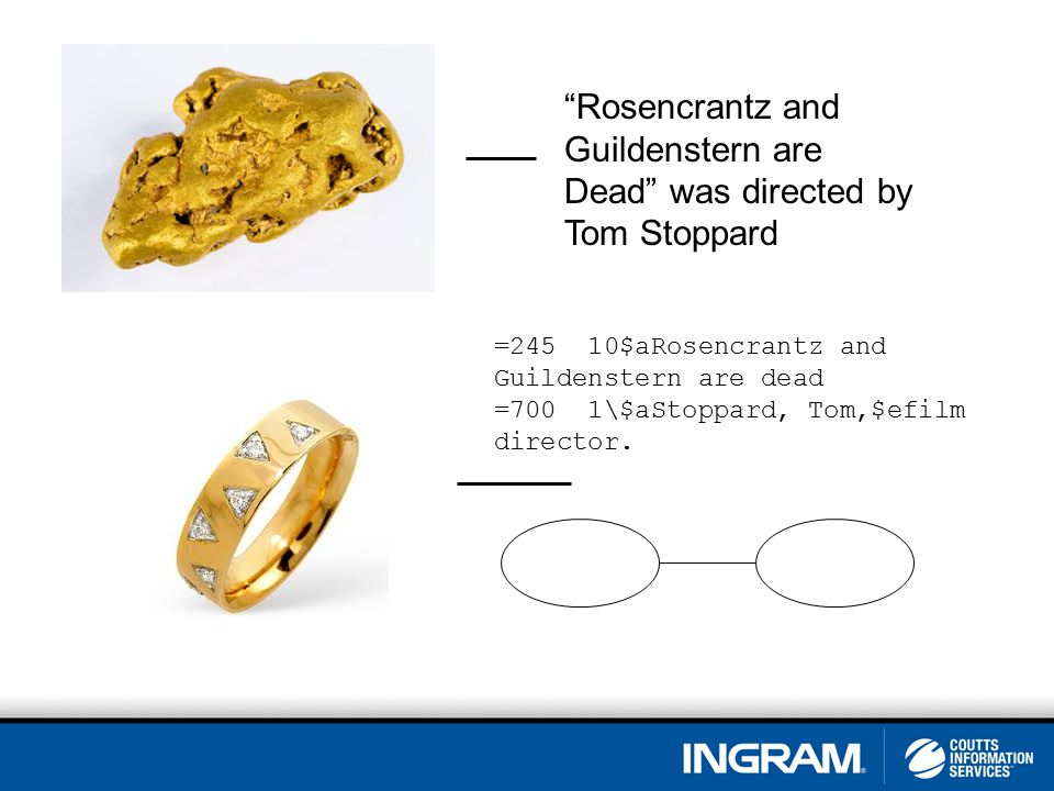 =245 10$aRosencrantz and Guildenstern are dead /$cdirected by Tom Stoppard.
