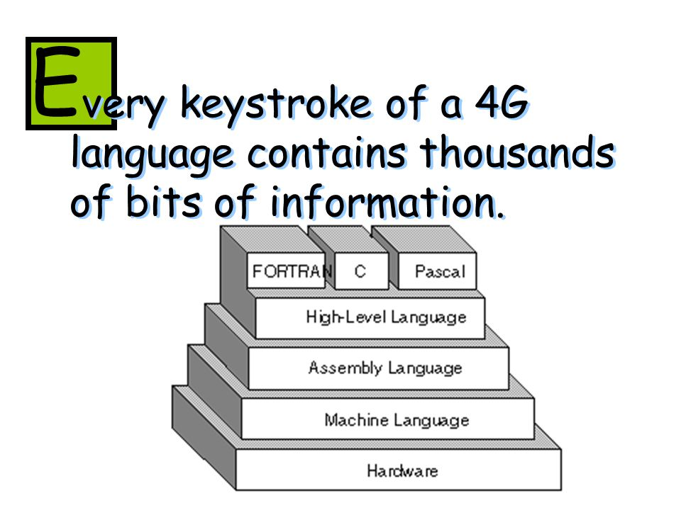f course, the ultimate goal is a language that approximates human words allowing us to speak our instructions directly into the computer.