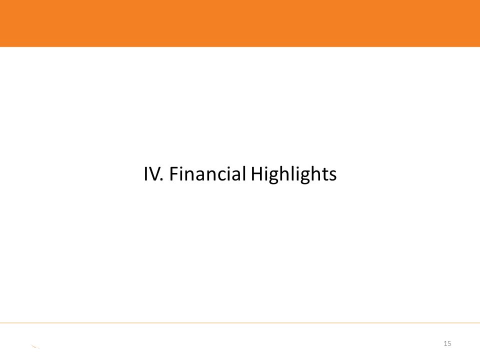 ► Significant improvement in FY 14 performance – 18% revenue growth to INR 2,447 mn and EBITDA margin of 25% ► 38% growth in export sales to the International Aftermarket due to increase in sourcing from Phoenix Lamps (India) post acquisition of international subsidiary operations in November 2012 ► Domestic OEM sales growth of 5% in spite of overall market decline in PV and 2W sales volumes ► Domestic Aftermarket sales growth of 60% due to distributor revamp initiatives in CY 2012 ► Consistent track record of delivering industry leading margins and ROCEs ► Divested the general lighting business for INR 1.6 billion in Aug-13 ► Phoenix today is virtually debt free ► Minimal working capital debt in the international operations *Financials adjusted for non-recurring items and discontinued business India Standalone Financials* (INR mn)Mar-11Mar-12Mar-13Mar-14 Net Sales 2,385 2,295 2,077 2,447 Contribution 1,1261,1371,003 1,196 Other Expense 356304320 243 Employee Expense 268301300 340 Adjusted EBITDA 502532383 613 Contribution margin 47%50%48%49% EBITDA margin 21%23%18%25% ROCE 36%42%32%47% Summary Financials – India Standalone