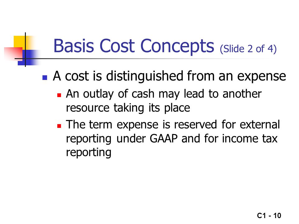 C1 - 11 Basis Cost Concepts (Slide 3 of 4) A cost object is any item for which the manager wishes to measure cost Costs directly related to the cost object are called direct costs Other costs are called indirect costs