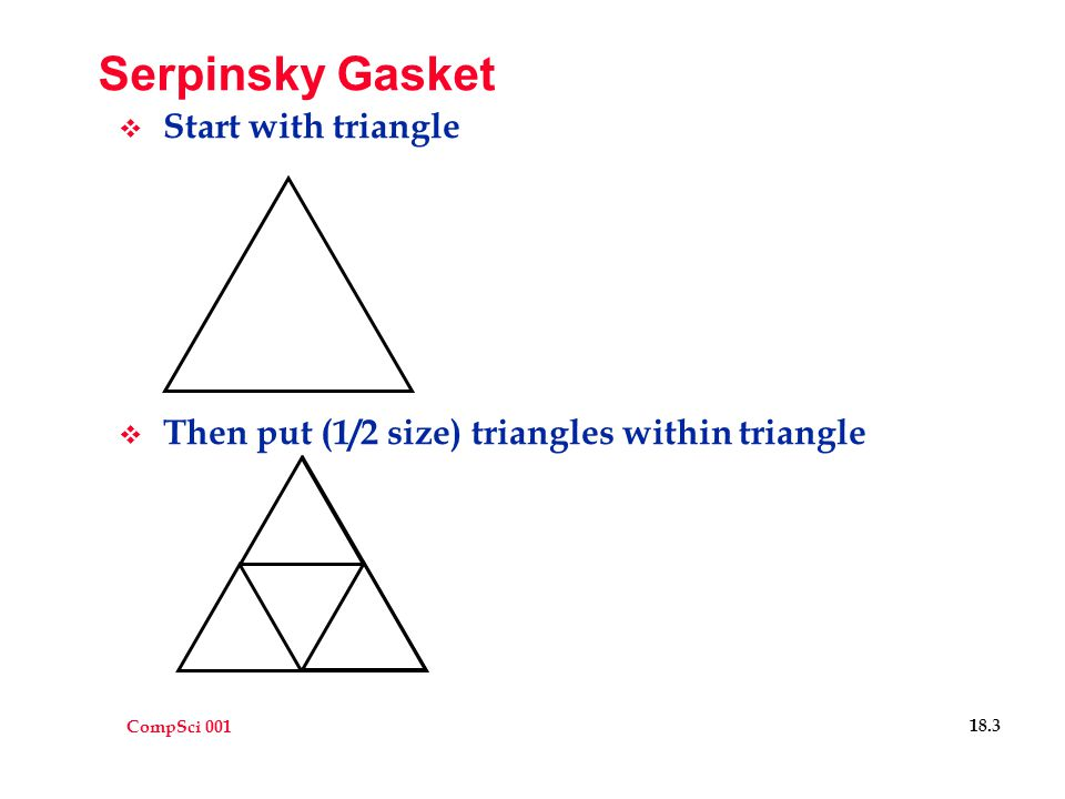 CompSci 001 18.4 Serpinsky Gasket  Continue process with ¼ sized triangles, etc  Insight : use Serpinsky Gaskets instead of triangles
