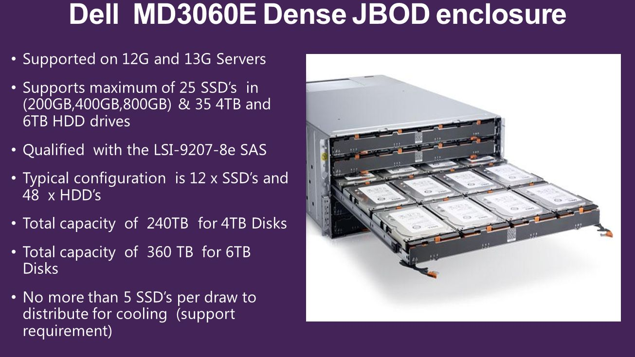 Supported on 13G servers only Requires Dell/LSI 12GB SAS (9300) 2 x SAS controllers with 4 Ports Supports 12GB SAS SSD''s (200GB,400GB,800GB, 1.6TB) and 4TB 6GB SAS HDD's Typical MD1400 configuration is 2 x SSD's and 10 x 4TB HDD's Typical MD1420 configuration is 4 x SSD's and 20 x 1 TB HDD's MD1400 Total capacity of 40TB MD1420 Total Capacity of 24TB