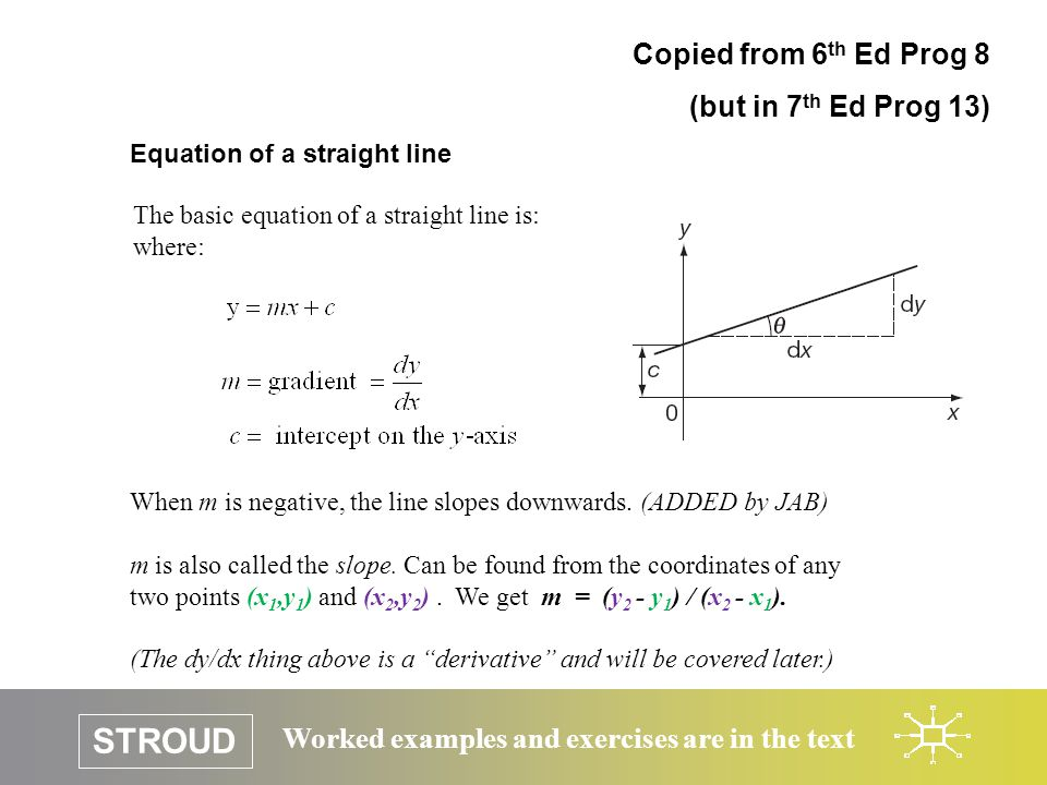 STROUD Worked examples and exercises are in the text Graphs of equations Using a spreadsheet (mostly removed – study in textbook if you wish) Inequalities Absolute values Programme F4: Graphs