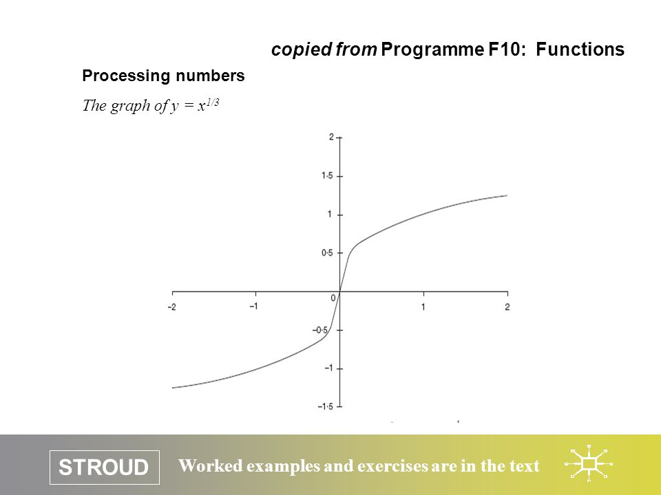 STROUD Worked examples and exercises are in the text Processing numbers The graphs of y = x 3 and y = x 1/3 plotted together copied from Programme F10: Functions