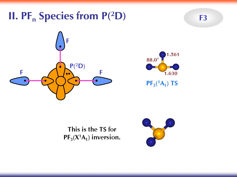 Conclusions As in SF n and ClF n, recoupled pair bonding accounts for the hypervalent species PF 4 and PF 5.