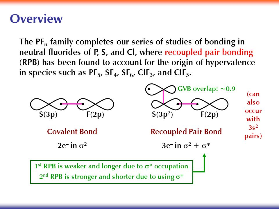 Summary of Recoupled Pair Bonding Studies HCNOF PSCl SeBr SF n WoonJPCA {O,S,Se} X{F,Cl,Br} WoonMP Species1 st AuthorWhere ClF n ChenJPCA LeidingTI07SF n Cl m T.B.S.