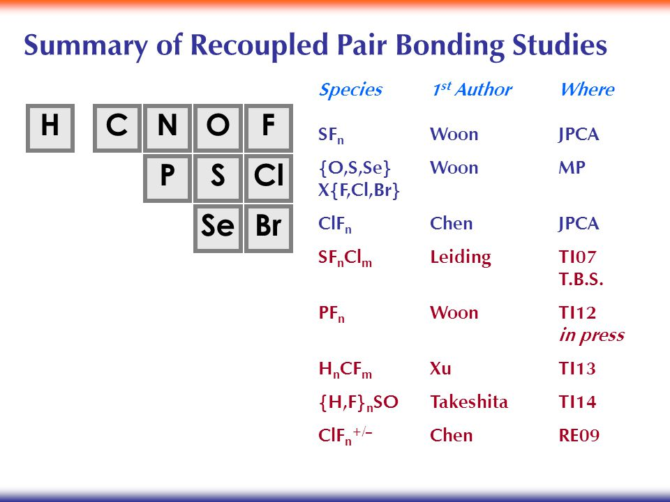 PF n, SF n, and ClF n Species P S Cl 1 3p 2 – recouples 1 st  SF 3 & SF 4 ground states  SF & SF 2 excited states 3s 2 – recouples 2 nd  SF 5 & SF 6 g.s.