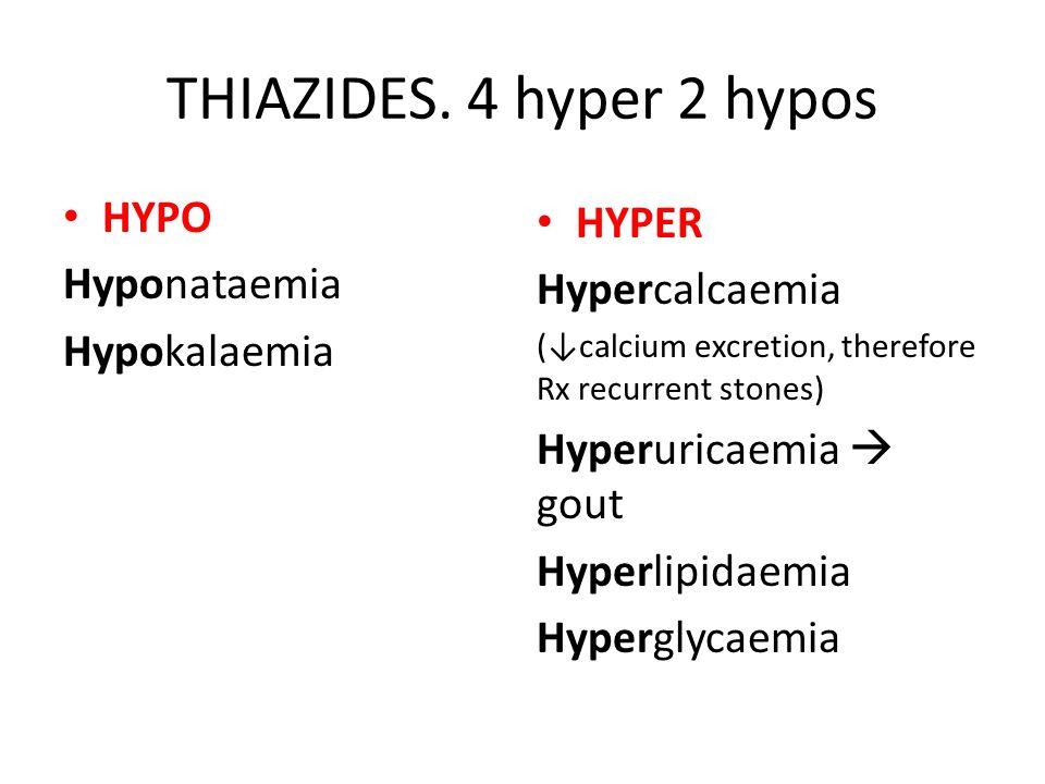 SIADH True Hyponatremia Euvolaemic No Renal, Adrenal, cardiac disease Not on Drugs (eg Diuretics) U.