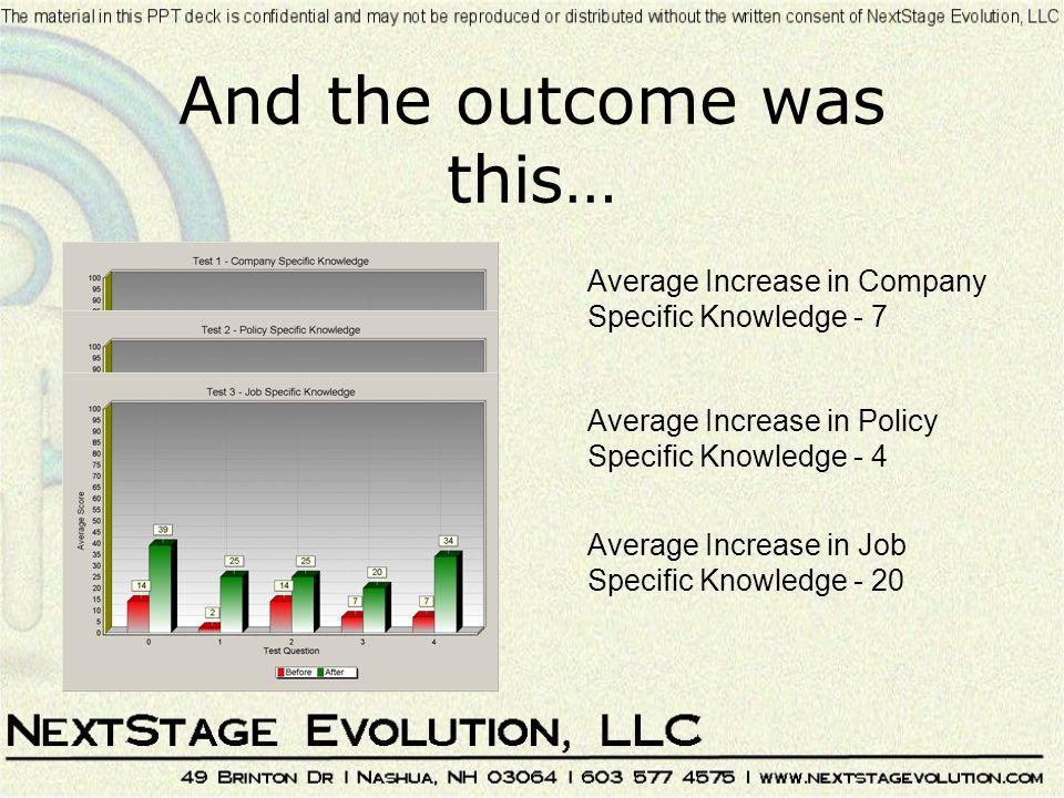 More Details… Average increase – 4gp