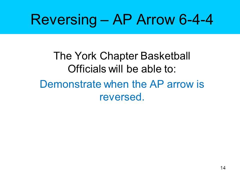 Reversing – AP Arrow Direction of the Arrow is reversed...