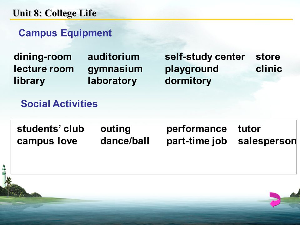 Unit 8: College Life Campus Equipment dining-room lecture room library auditorium gymnasium laboratory self-study center playground dormitory store clinic Social Activities students' club campus love outing dance/ball performance part-time job tutor salesperson