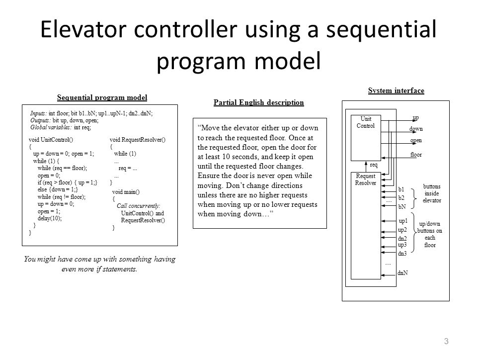 4 Finite-state machine (FSM) model Trying to capture this behavior as sequential program is a bit awkward Instead, we might consider an FSM model, describing the system as: – Possible states E.g., Idle, GoingUp, GoingDn, DoorOpen – Possible transitions from one state to another based on input E.g., req > floor – Actions that occur in each state E.g., In the GoingUp state, u,d,o,t = 1,0,0,0 (up = 1, down, open, and timer_start = 0) Try it...