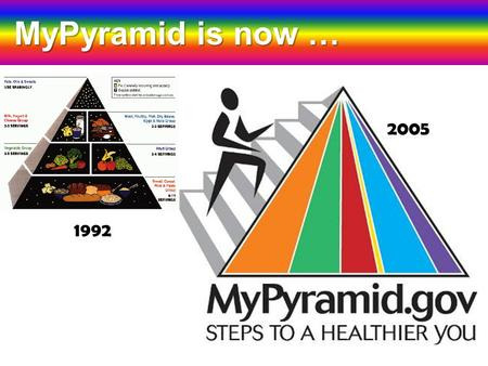 MyPyramid is now … MyPyramid is now … 1992 2005. … MyPlate 2011 MyPlate is intended to serve as a reminder to help consumers make healthier food choices.
