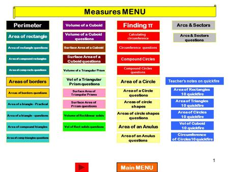 1 Measures MENU Perimeter Main MENU Area of rectangle Area of rectangle questions Area of compound rectangles Area of comp rects questions Areas of borders.