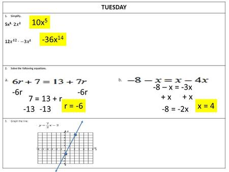 TUESDAY 2.Solve the following equations. a. b. 3.Graph the line. 10x 5 -36x 14 -6r 7 = 13 + r -13 r = -6 -8 – x = -3x + x -8 = -2x x = 4.