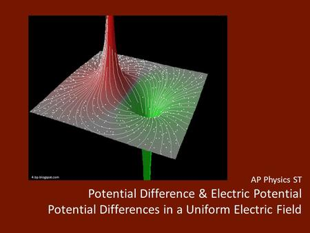AP Physics ST Potential Difference & Electric Potential Potential Differences in a Uniform Electric Field 4.bp.blogspot.com.