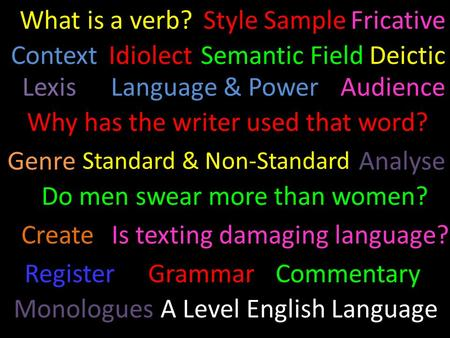 A Level English Language What is a verb? Grammar Monologues Is texting damaging language? Do men swear more than women? Register Create Analyse Why has.