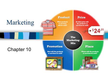 Marketing Chapter 10. Lessons Marketing Basics Develop Effective Products and Services Price and Distribute Products Plan Promotion Essential Question: