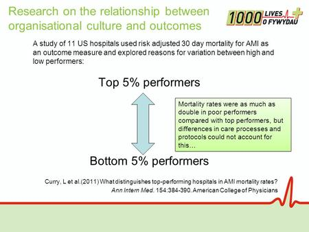 Research on the relationship between organisational culture and outcomes A study of 11 US hospitals used risk adjusted 30 day mortality for AMI as an outcome.