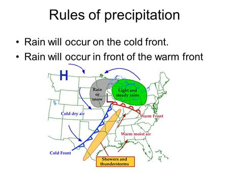 Rules of precipitation Rain will occur on the cold front. Rain will occur in front of the warm front.