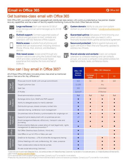 All of these Office 365 plans include business class email as mentioned above. Here are a few key differences. 1 Office 365 Midsize Business Office 365.