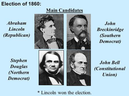 Election of 1860: Main Candidates Abraham Lincoln (Republican) Stephen Douglas (Northern Democrat) John Breckinridge (Southern Democrat) John Bell (Constitutional.