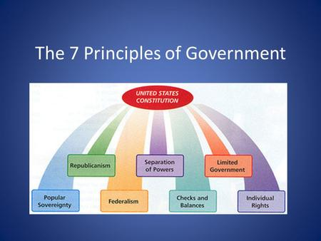 The 7 Principles of Government. McCulloch v. Maryland – Maryland tried to tax a branch of the national bank in its state; expressed federal power over.
