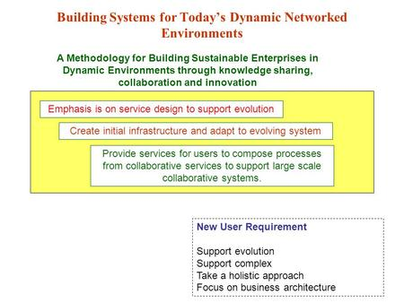 Building Systems for Today's Dynamic Networked Environments A Methodology for Building Sustainable Enterprises in Dynamic Environments through knowledge.