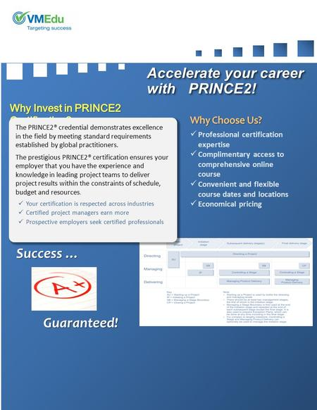 Accelerate your career with PRINCE2! Professional certification expertise Complimentary access to comprehensive online course Convenient and flexible course.